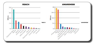 netbase research
